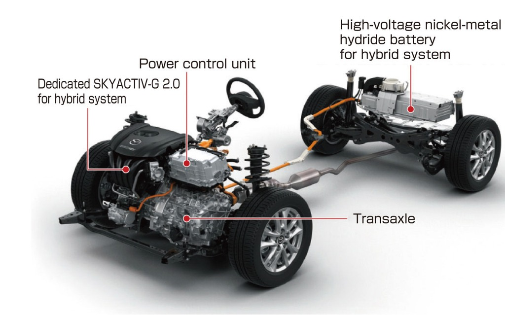 The Mazda3 S Hybrid System Picture Gallery Photo 3 21