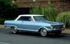 1965 Chevy II Nova SS Sport Coupe